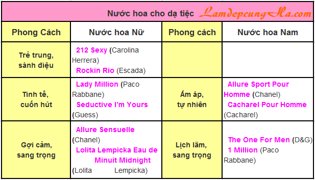 nuoc-hoa-cho-da-tiec-617
