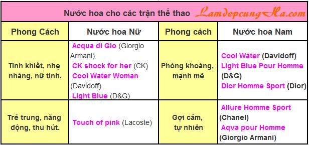 nuoc-hoa-cho-the-thao-616x289